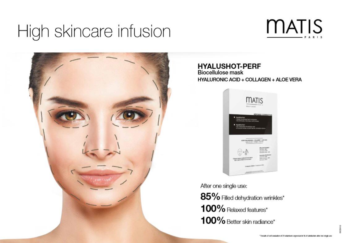 Mascarilla Hyalushot-Perf: piel perfecta en tan solo 20 minutos